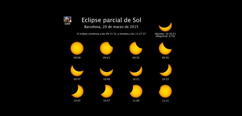 Consells per observar l'eclipsi de sol